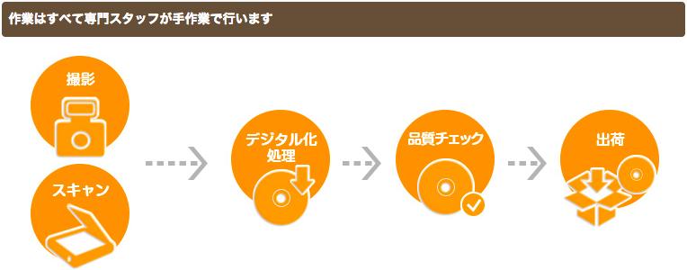 fushime_setsumei_1