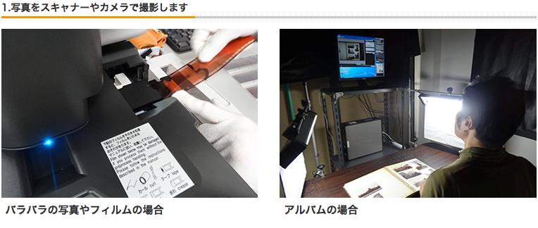 fushime_setsumei_2
