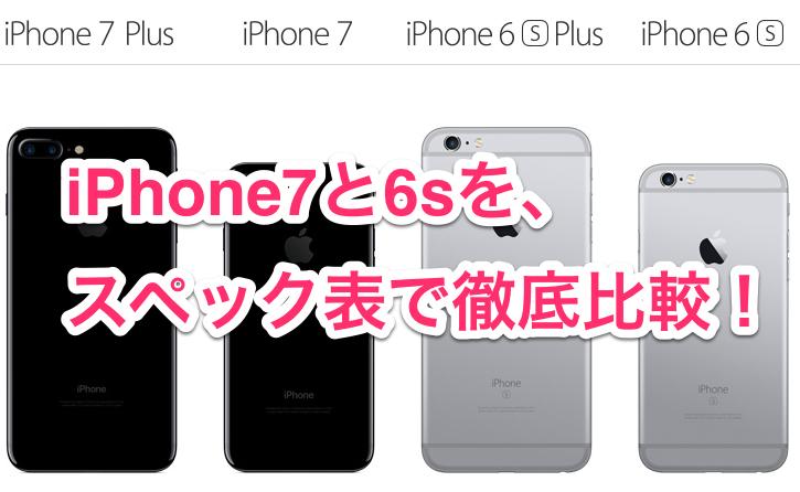 iPhone7_TOP